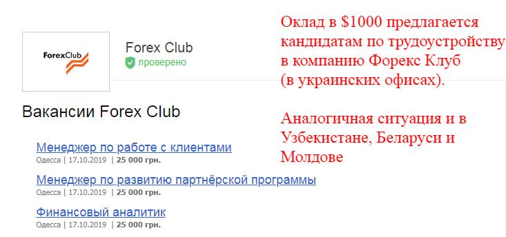 Форекс Клуб это