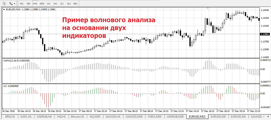Торговые системы форекс