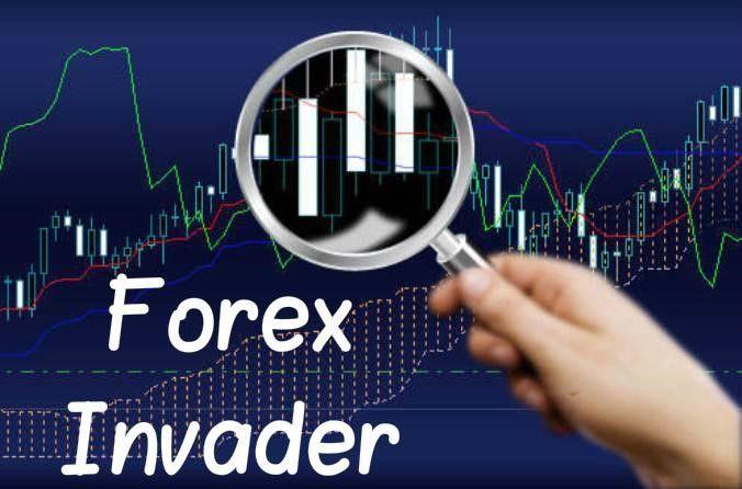 внутридневная торговля на forex