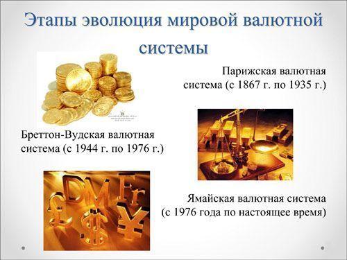современная мировая валютная система
