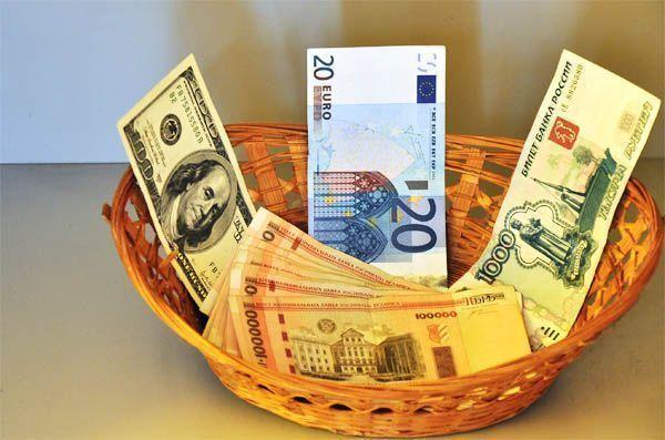 валютная корзина это