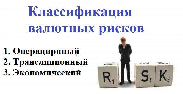 валютный риск банка
