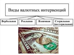 валютная интервенция простыми словами