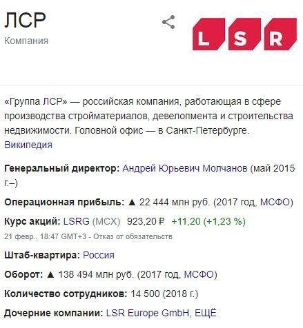 акции ЛСР