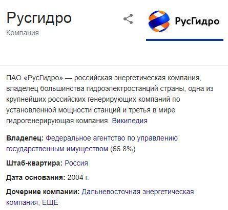 акции РусГидро