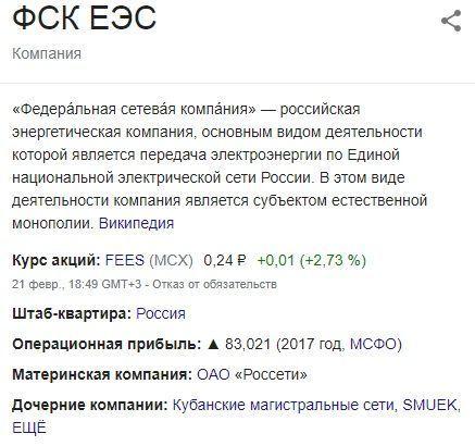 акции ФСК «ЕЭС»