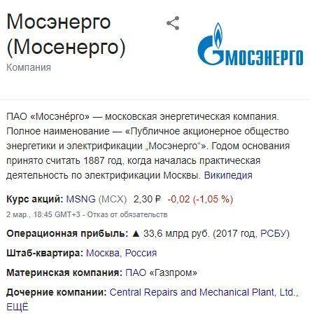 акции «Мосэнерго»