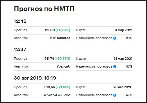прогноз акций НМТП