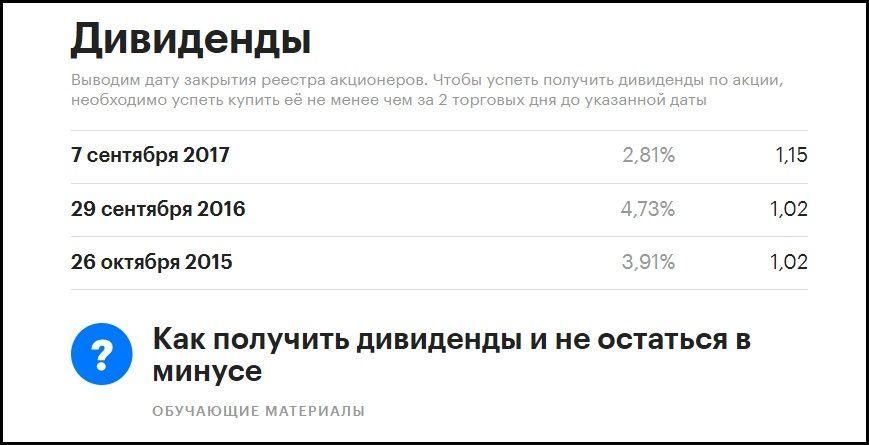дивиденды акций РУСАЛ